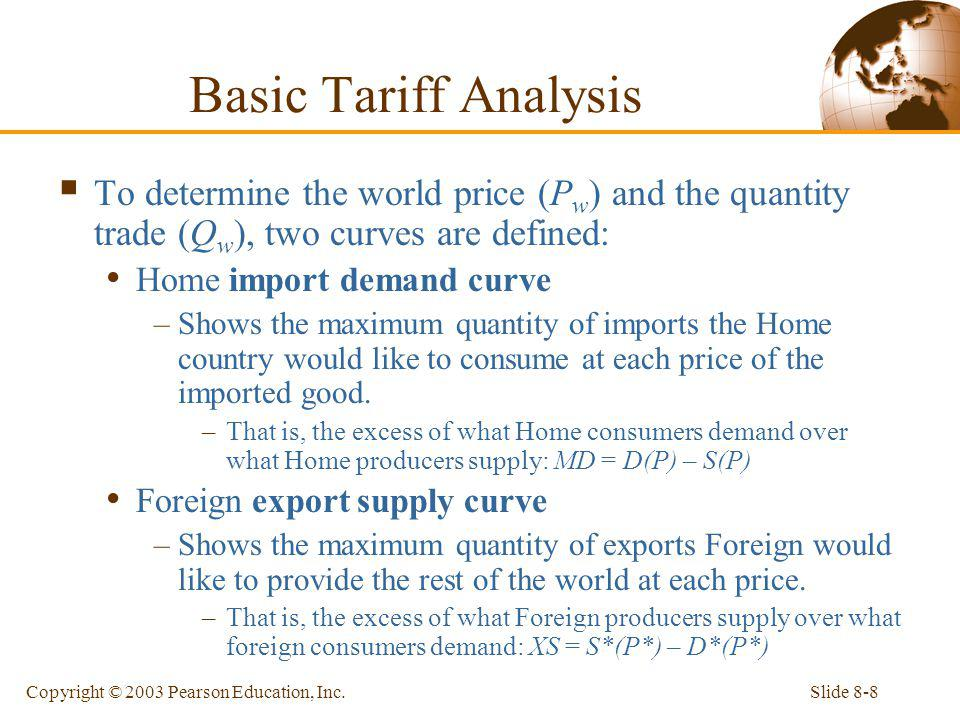 Basic Tariff Analysis To determine the world price (Pw) and the quantity trade (Qw), two curves are defined: