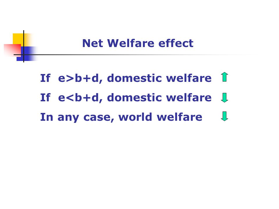 Net Welfare effect If e>b+d, domestic welfare. If e<b+d, domestic welfare.