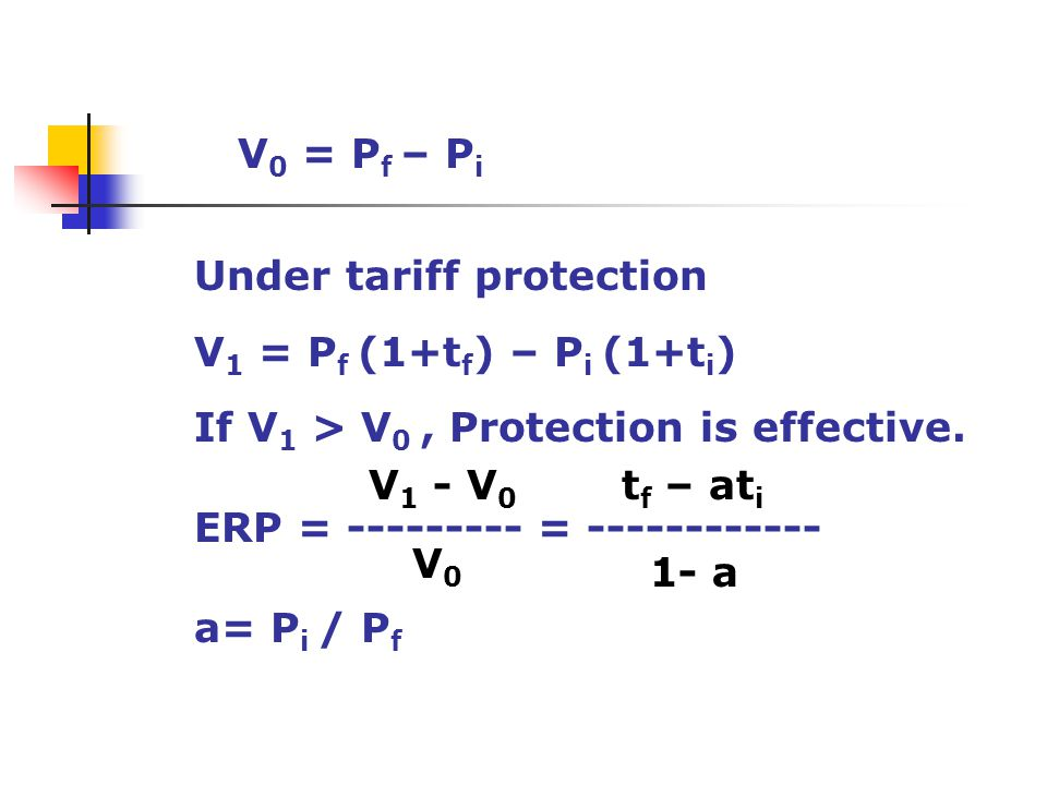 V0 = Pf – Pi Under tariff protection. V1 = Pf (1+tf) – Pi (1+ti) If V1 > V0 , Protection is effective.