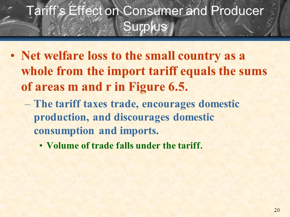 Tariff's Effect on Consumer and Producer Surplus