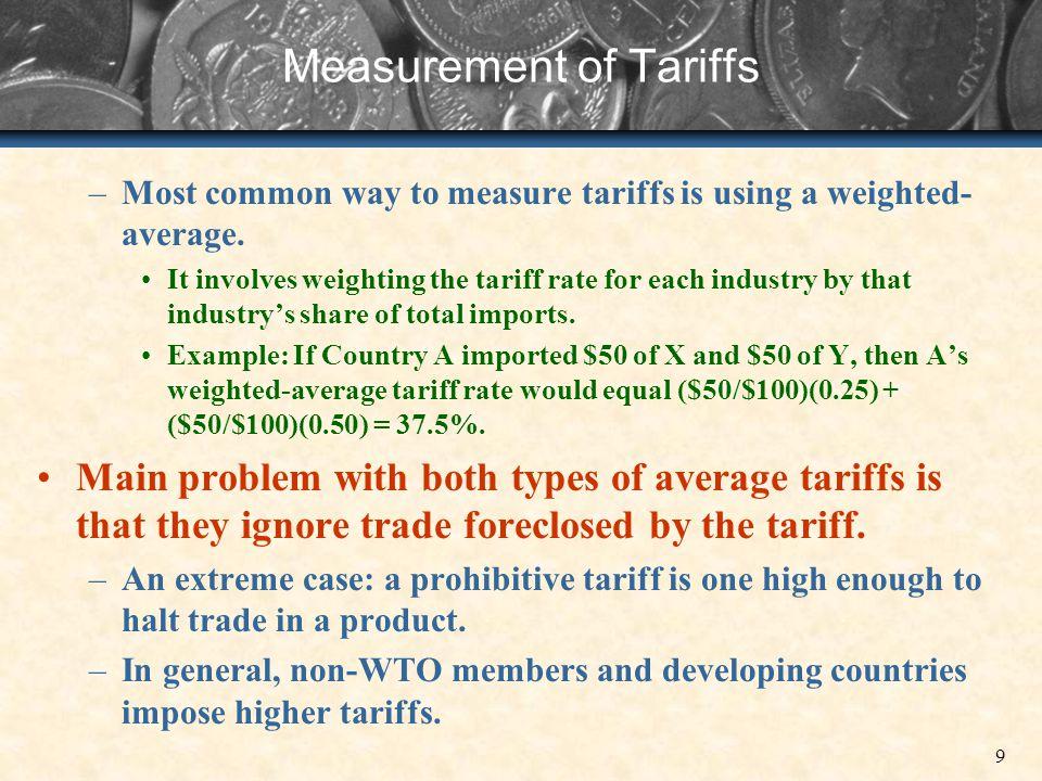 Measurement of Tariffs