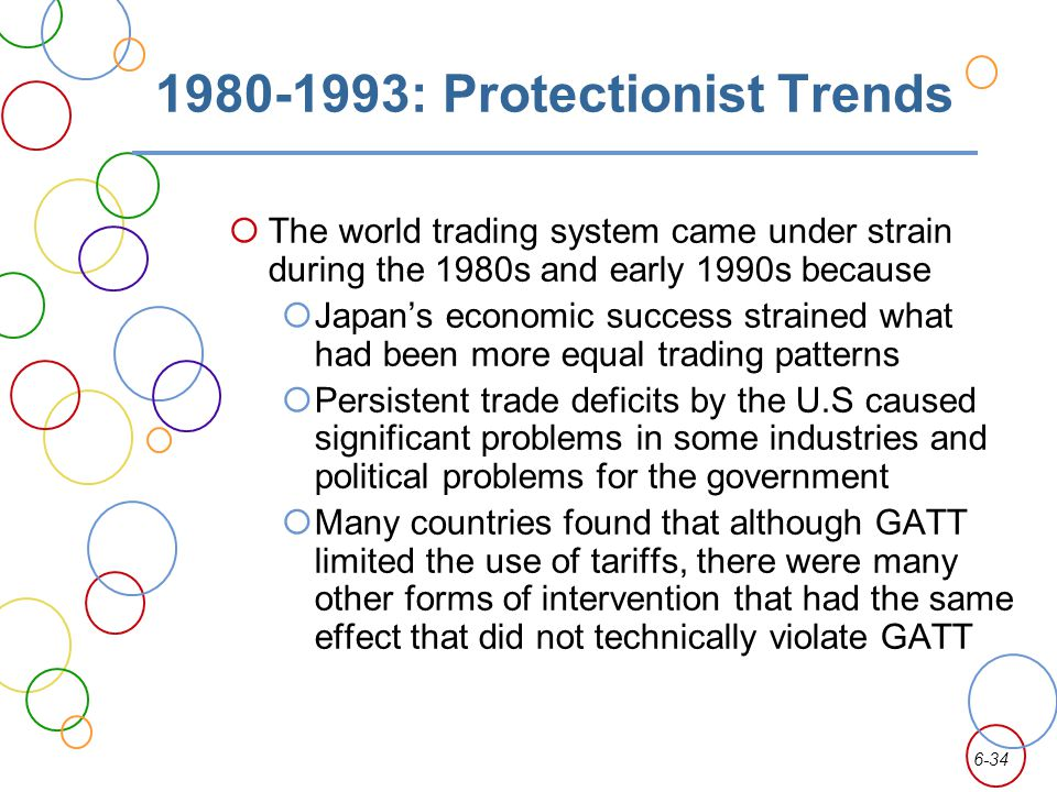 1980-1993: Protectionist Trends
