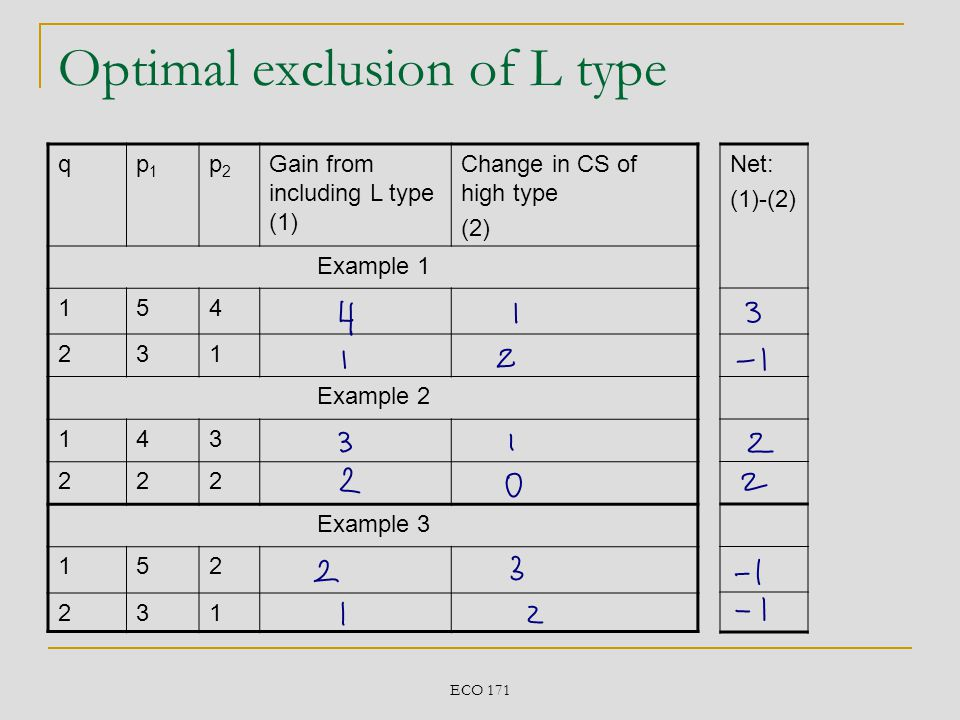 Optimal exclusion of L type