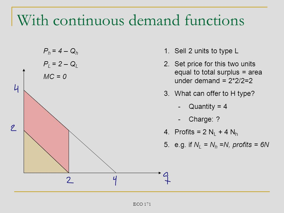 With continuous demand functions