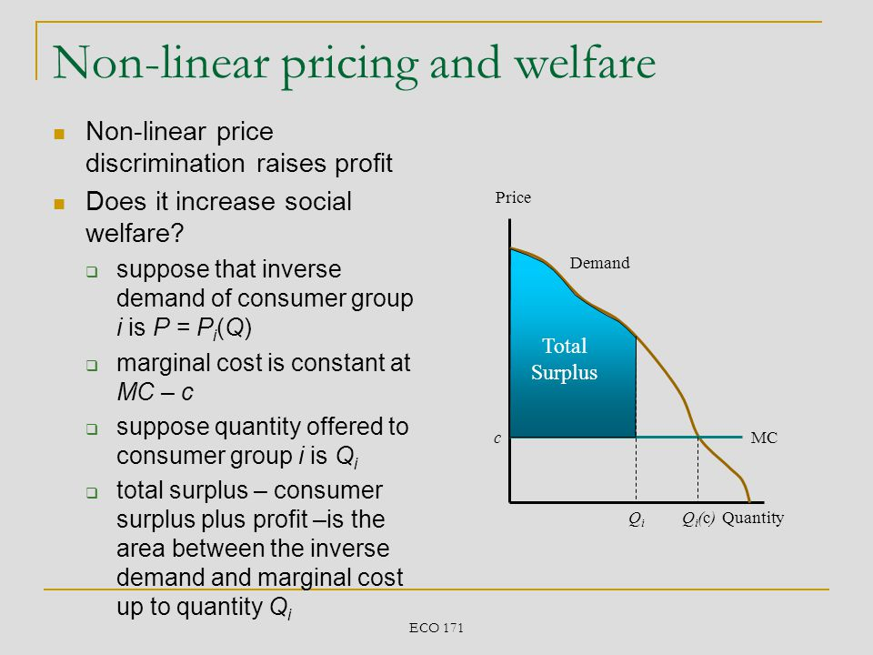 Non-linear pricing and welfare