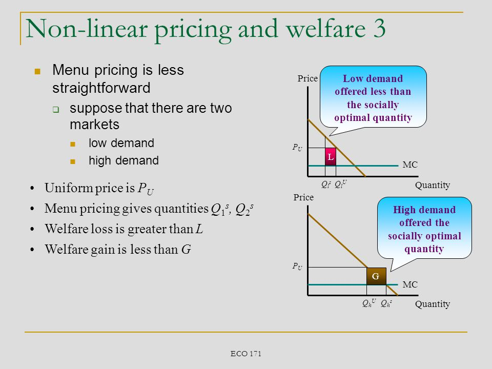 Non-linear pricing and welfare 3