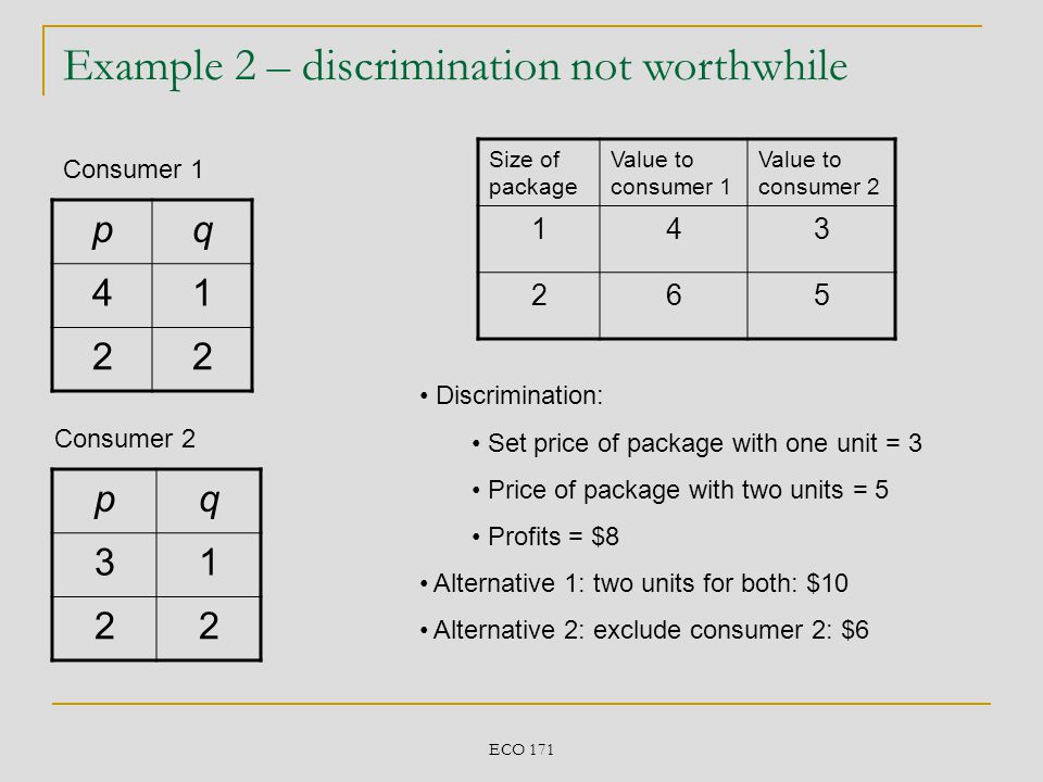 Example 2 – discrimination not worthwhile