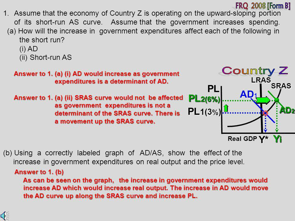 FRQ 2008 [Form B] Country Z PL AD1 PL2(6%) PL1(3%) Yi Y* AD2