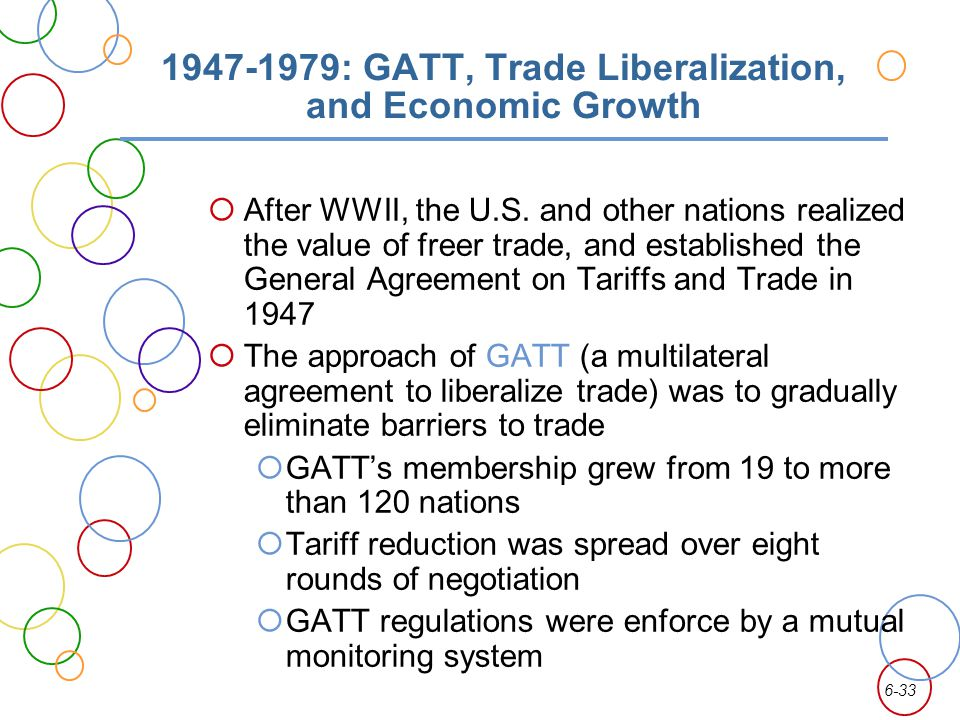 : GATT, Trade Liberalization, and Economic Growth