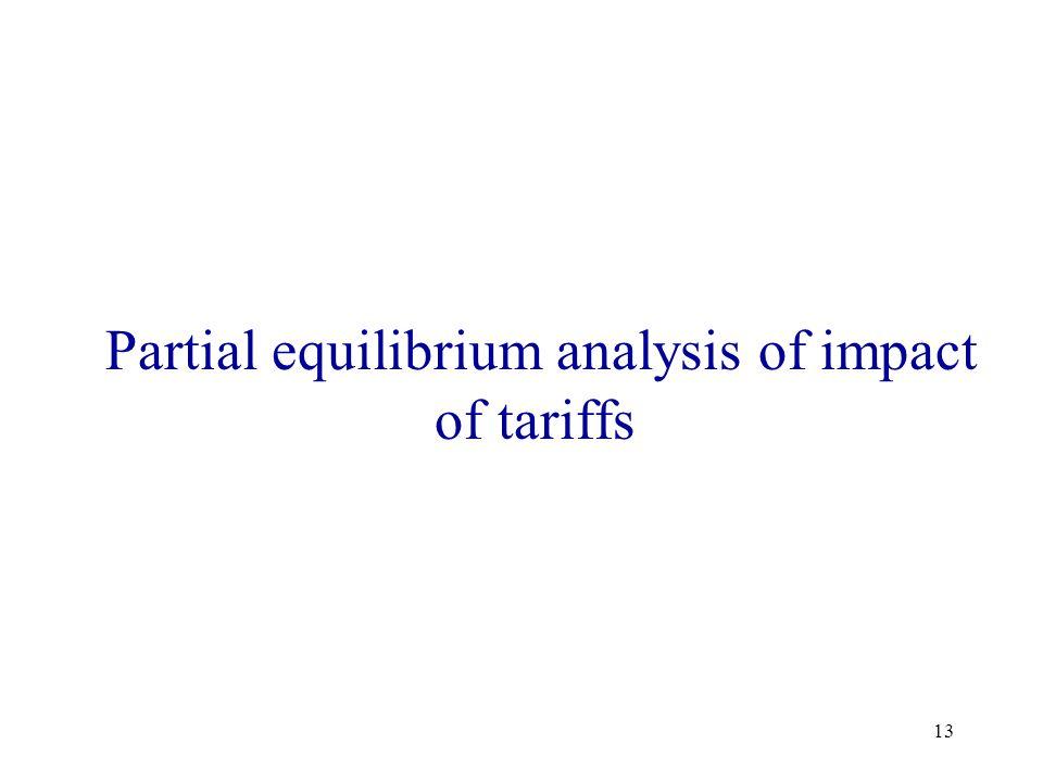 Partial equilibrium analysis of impact of tariffs