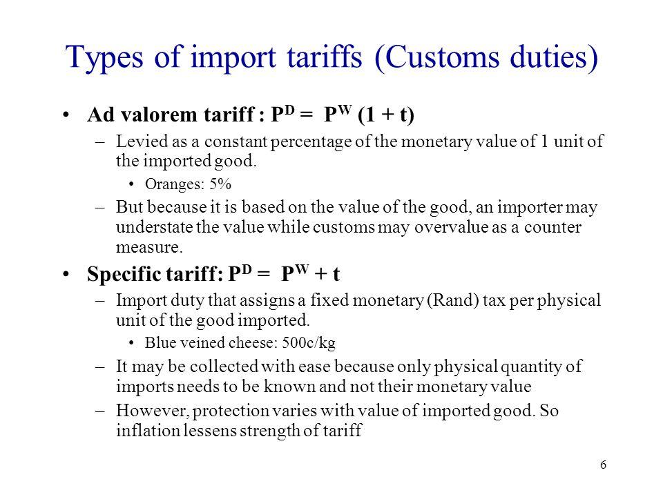 Types of import tariffs (Customs duties)
