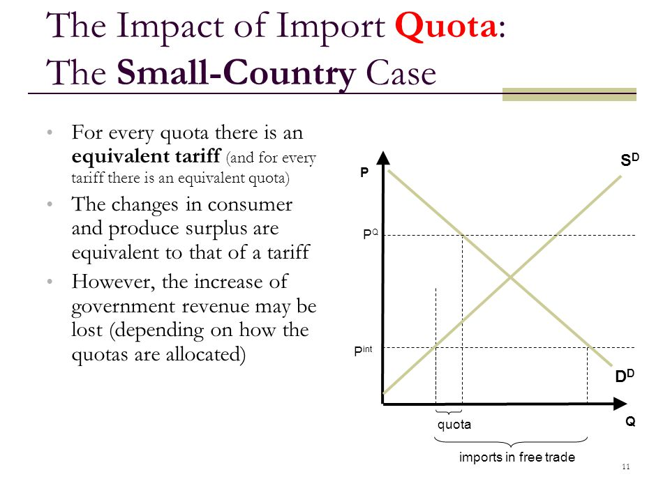 The Impact of Import Quota: The Small-Country Case