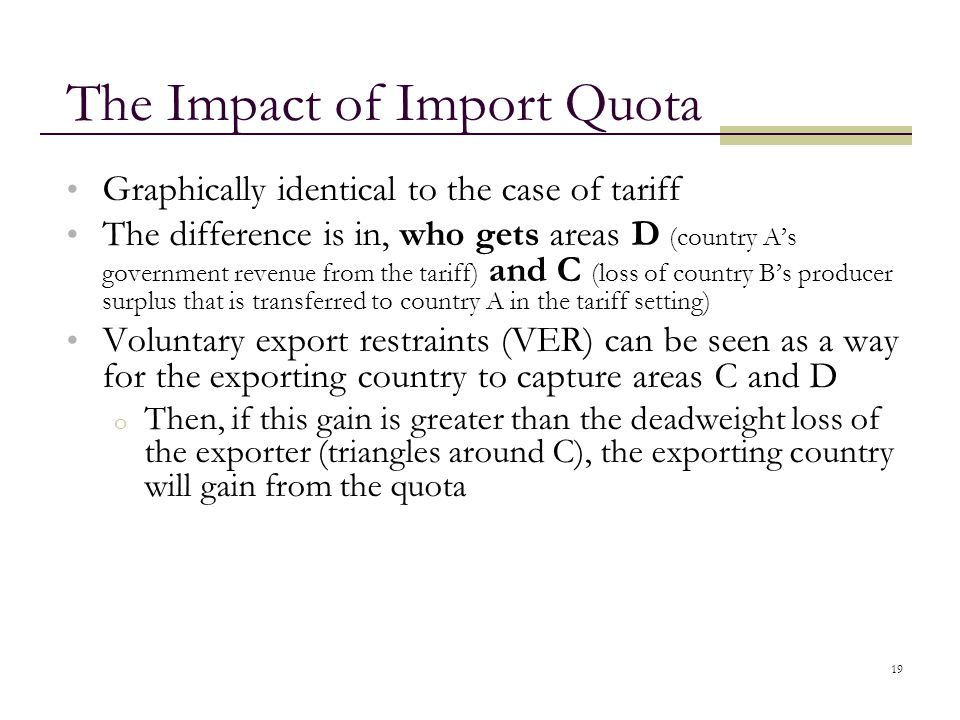 The Impact of Import Quota