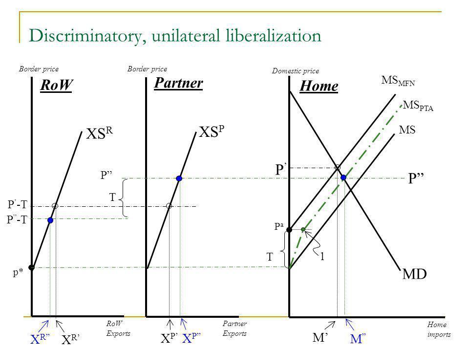 Discriminatory, unilateral liberalization