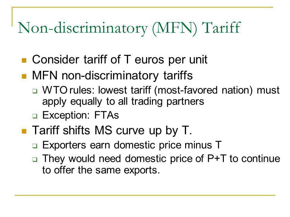 Non-discriminatory (MFN) Tariff