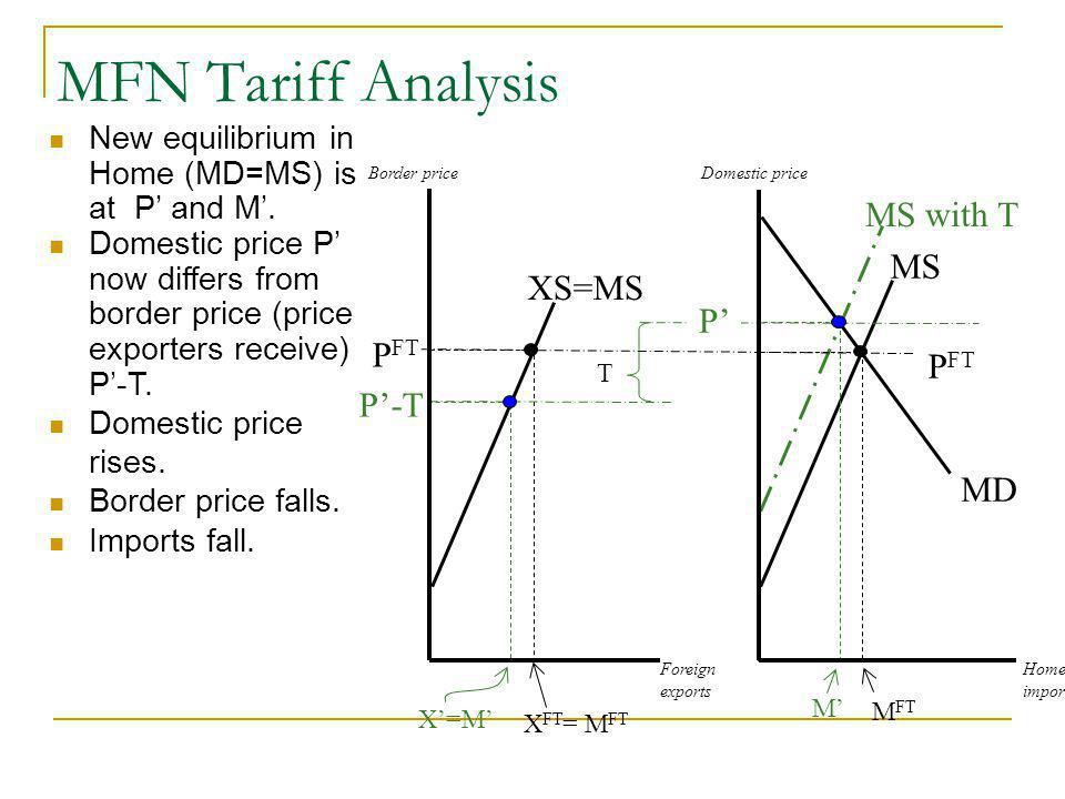 MFN Tariff Analysis MS with T MS XS=MS P' PFT PFT P'-T MD
