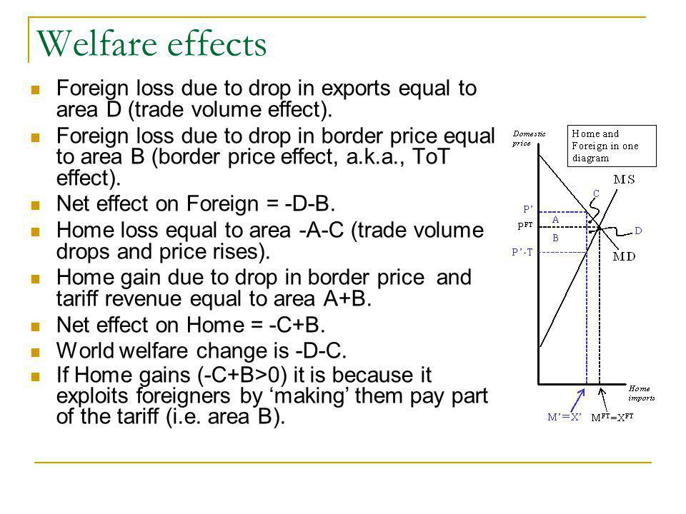 Welfare effects Foreign loss due to drop in exports equal to area D (trade volume effect).