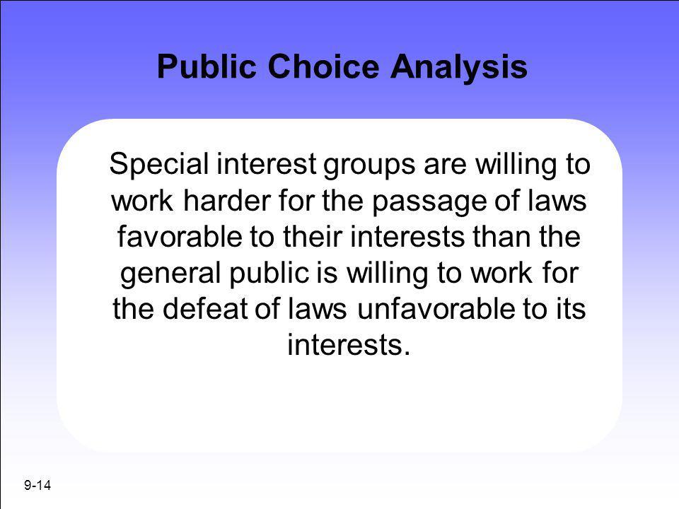 Public Choice Analysis