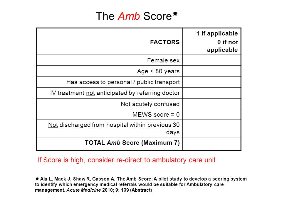 The Amb Score FACTORS. 1 if applicable. 0 if not applicable. Female sex. Age < 80 years. Has access to personal / public transport.