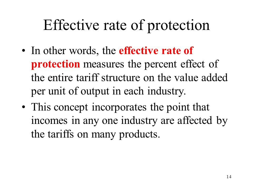 Effective rate of protection
