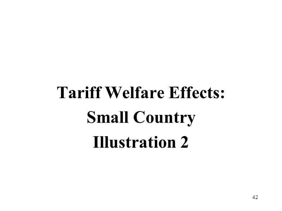 Tariff Welfare Effects: