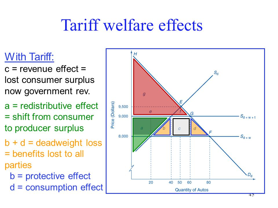 the cause and effect of welfare The effects of welfare reforms on the social and emotional development of   any observed effects to welfare reform policy as compared with other factors that .