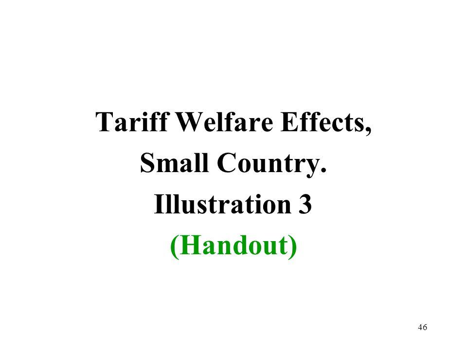 Tariff Welfare Effects,