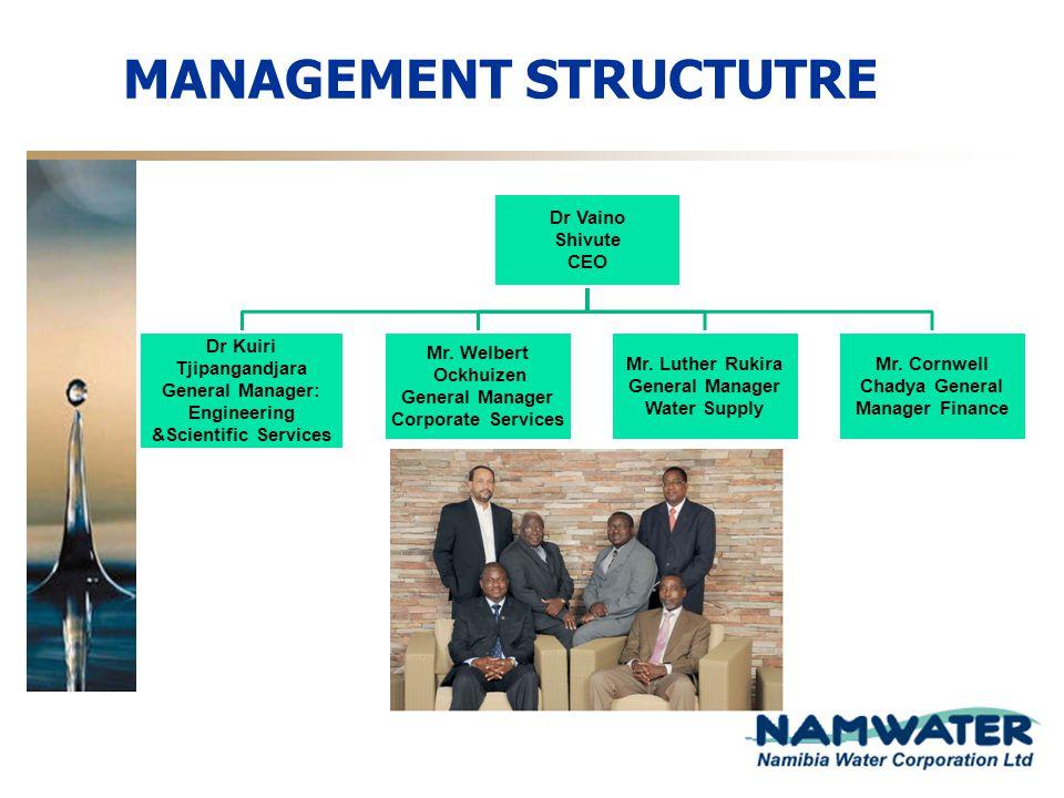 MANAGEMENT STRUCTUTRE