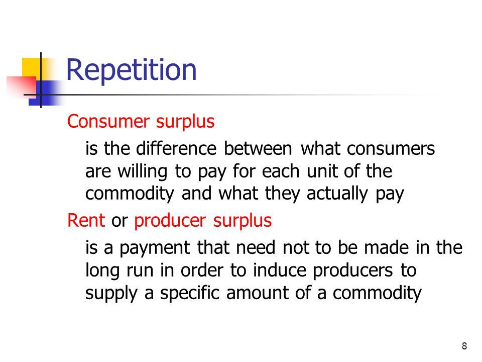 Repetition Consumer surplus