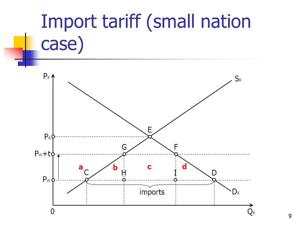 Import tariff (small nation case)
