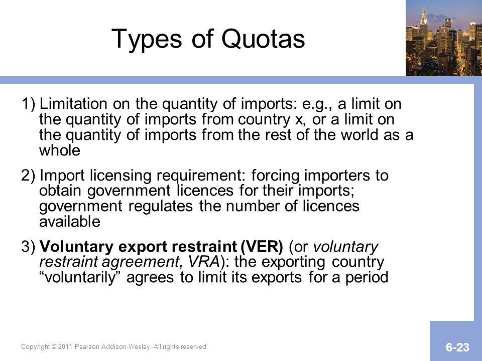 Types of Quotas