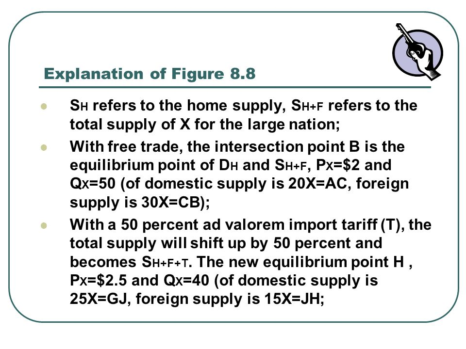 Explanation of Figure 8.8 SH refers to the home supply, SH+F refers to the total supply of X for the large nation;