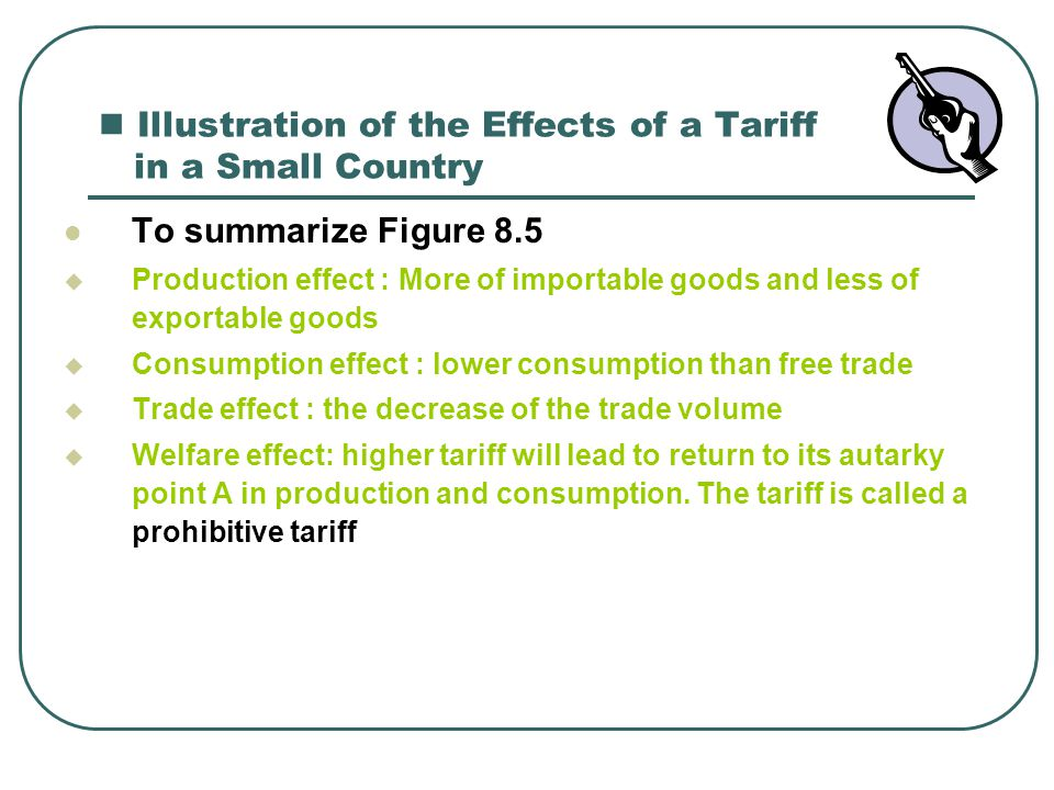 Illustration of the Effects of a Tariff in a Small Country