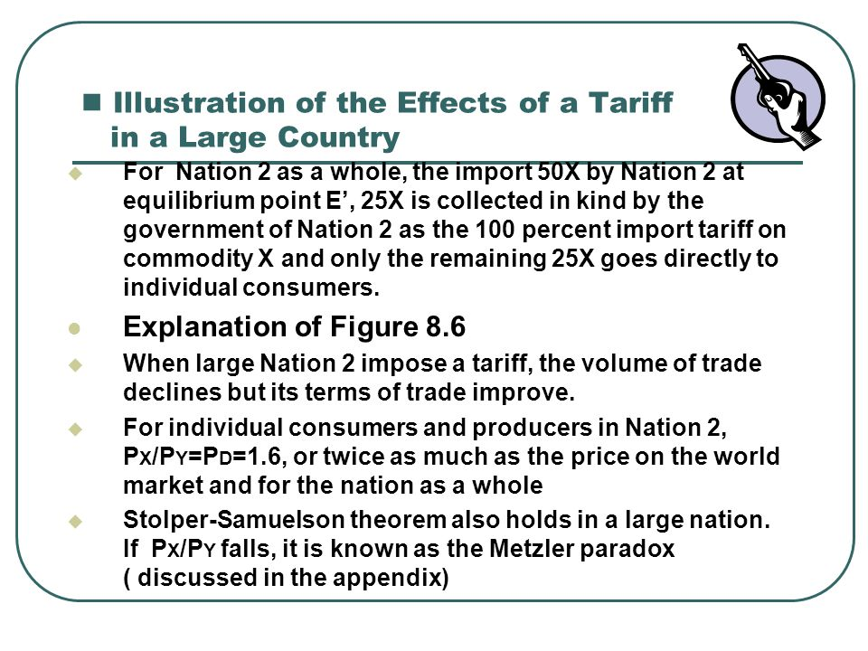 Illustration of the Effects of a Tariff in a Large Country