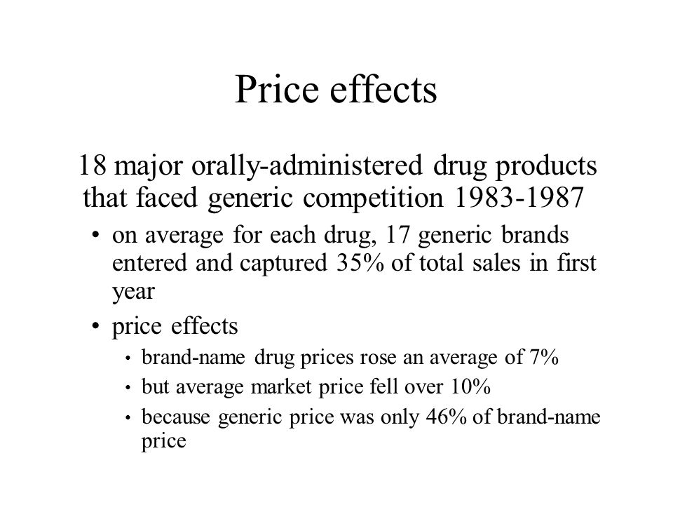 Price effects 18 major orally-administered drug products that faced generic competition 1983-1987.