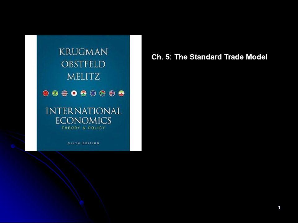 Ch. 5: The Standard Trade Model