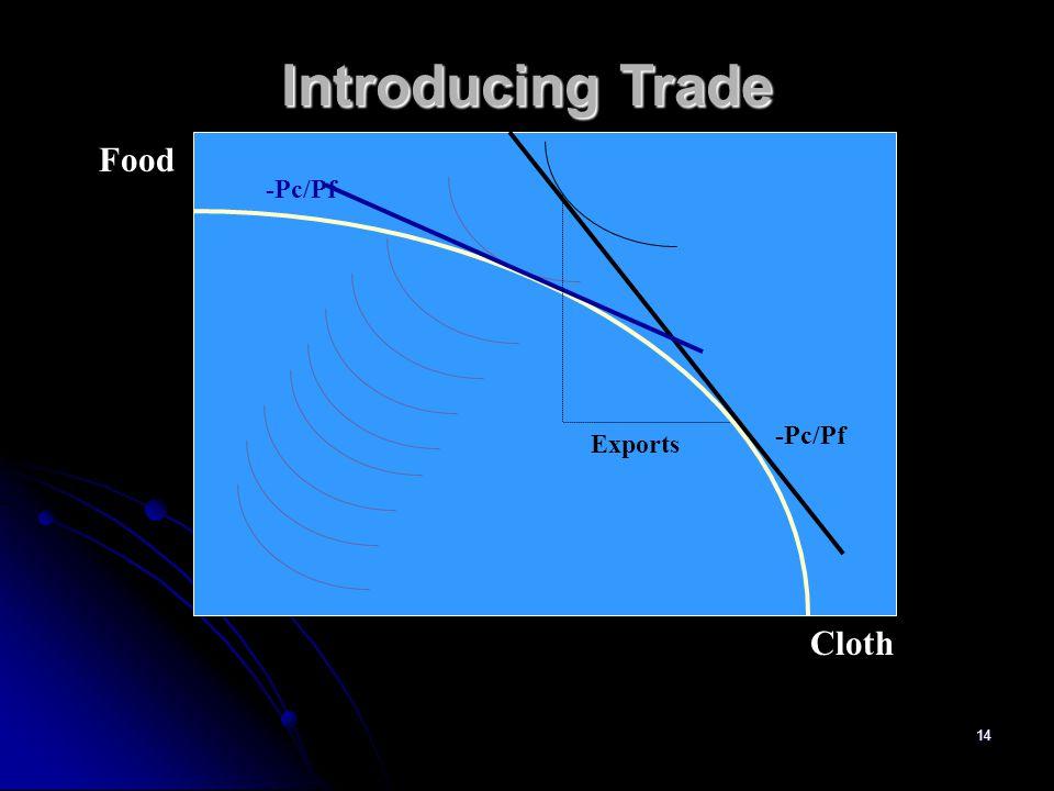 Introducing Trade Food -Pc/Pf -Pc/Pf Exports Cloth