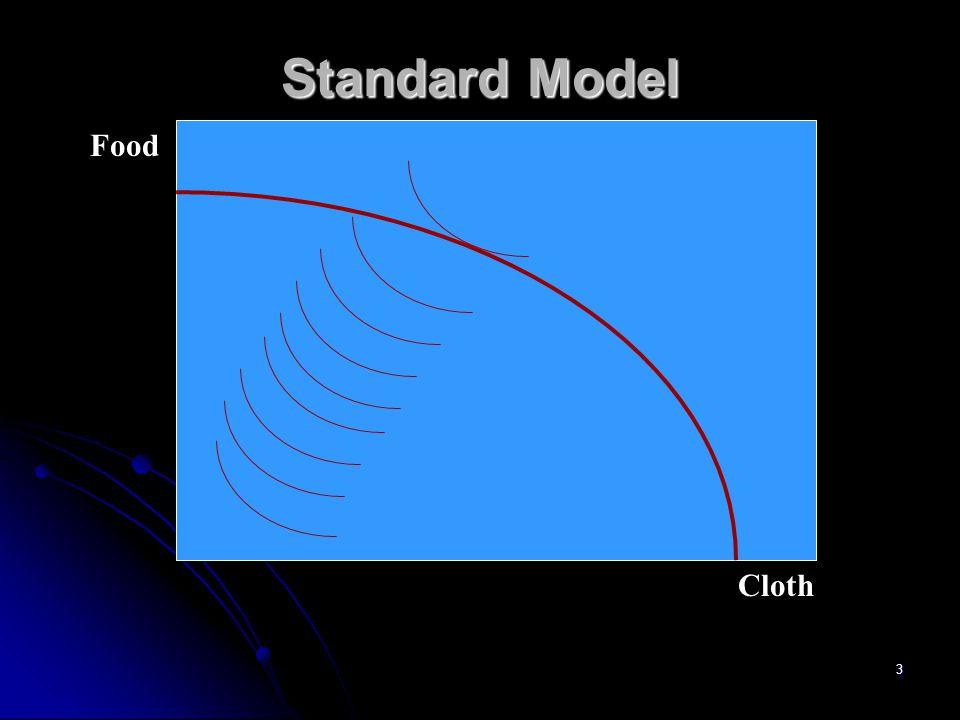 Standard Model Food Cloth