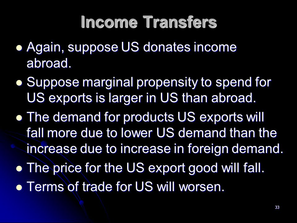 Income Transfers Again, suppose US donates income abroad.