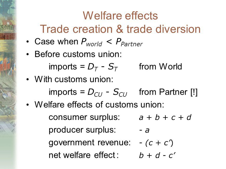 Welfare effects Trade creation & trade diversion