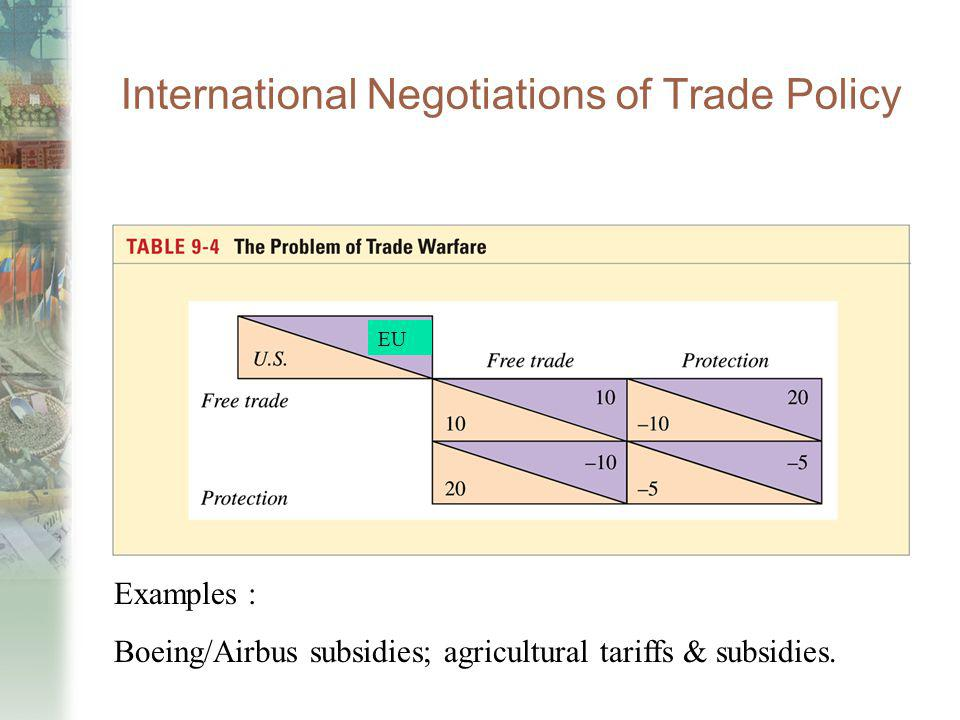 International Negotiations of Trade Policy