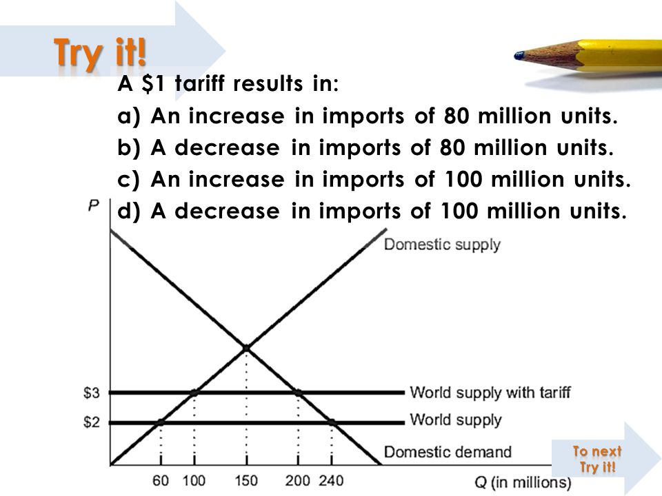 An increase in imports of 80 million units.