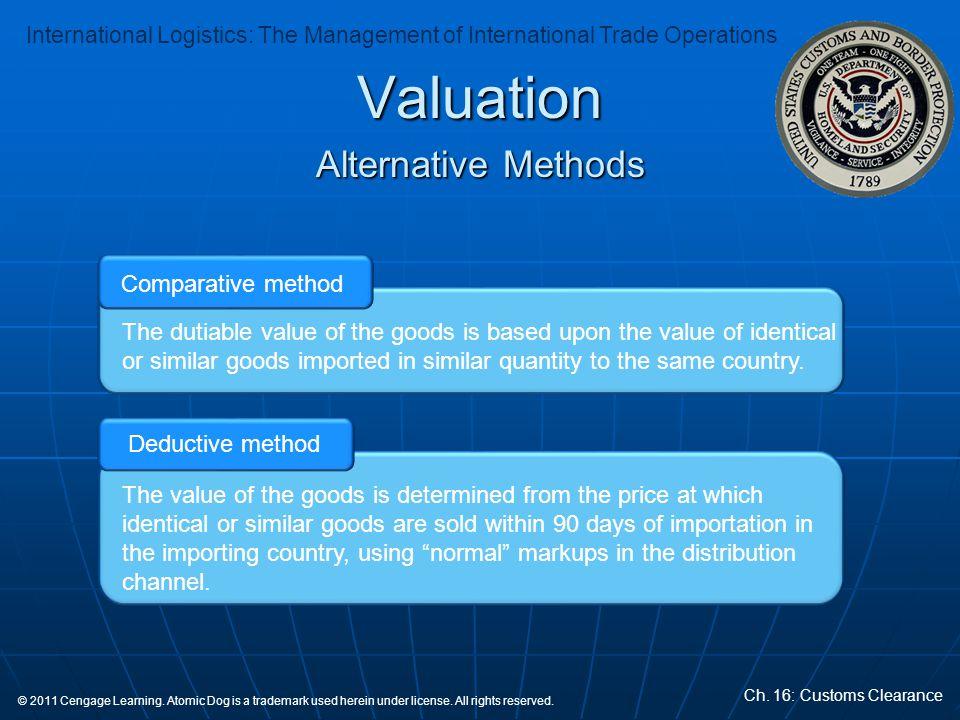 Valuation Alternative Methods Comparative method