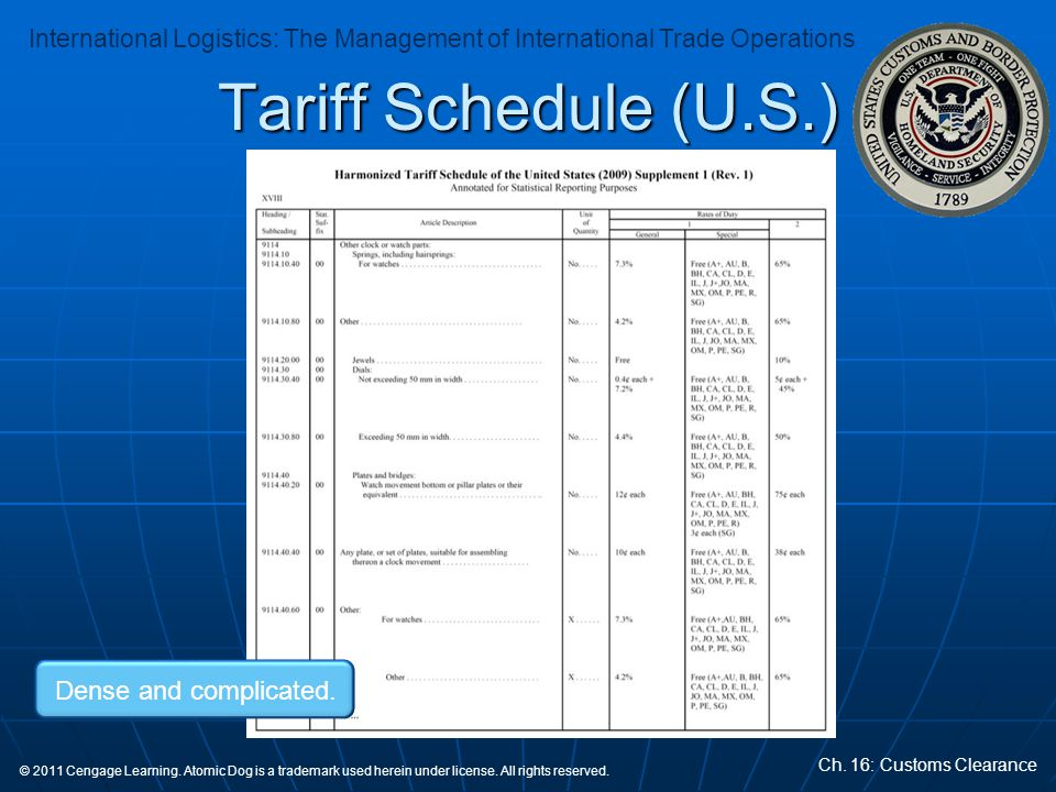 Tariff Schedule (U.S.) Dense and complicated.