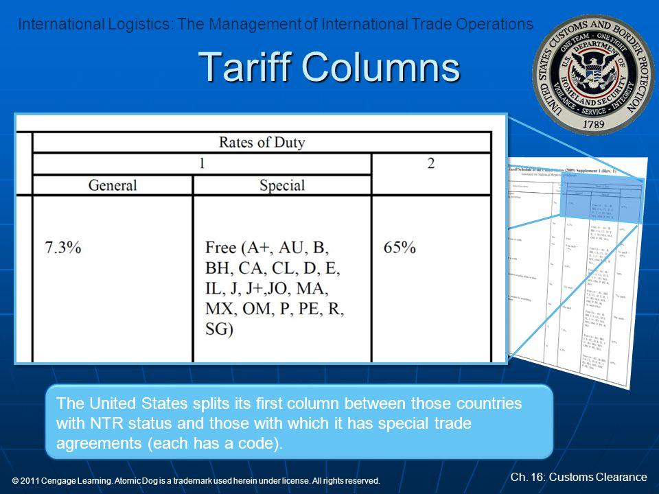 Tariff Columns