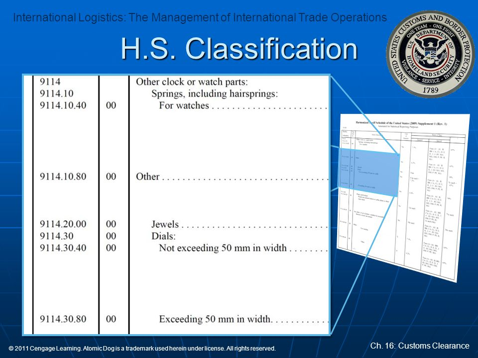 H.S. Classification