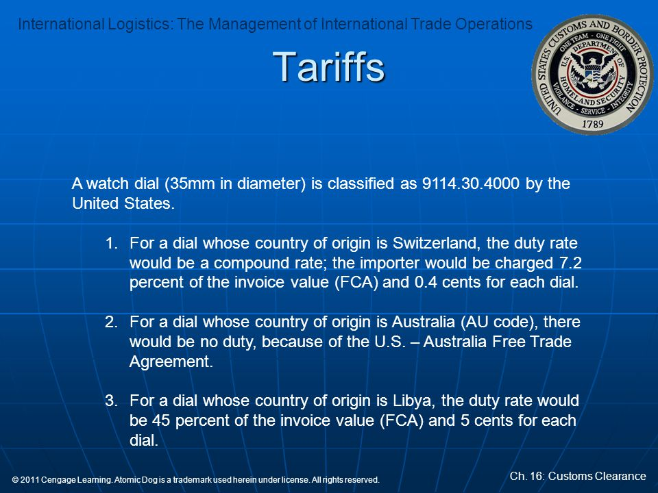 Tariffs A watch dial (35mm in diameter) is classified as 9114.30.4000 by the United States.