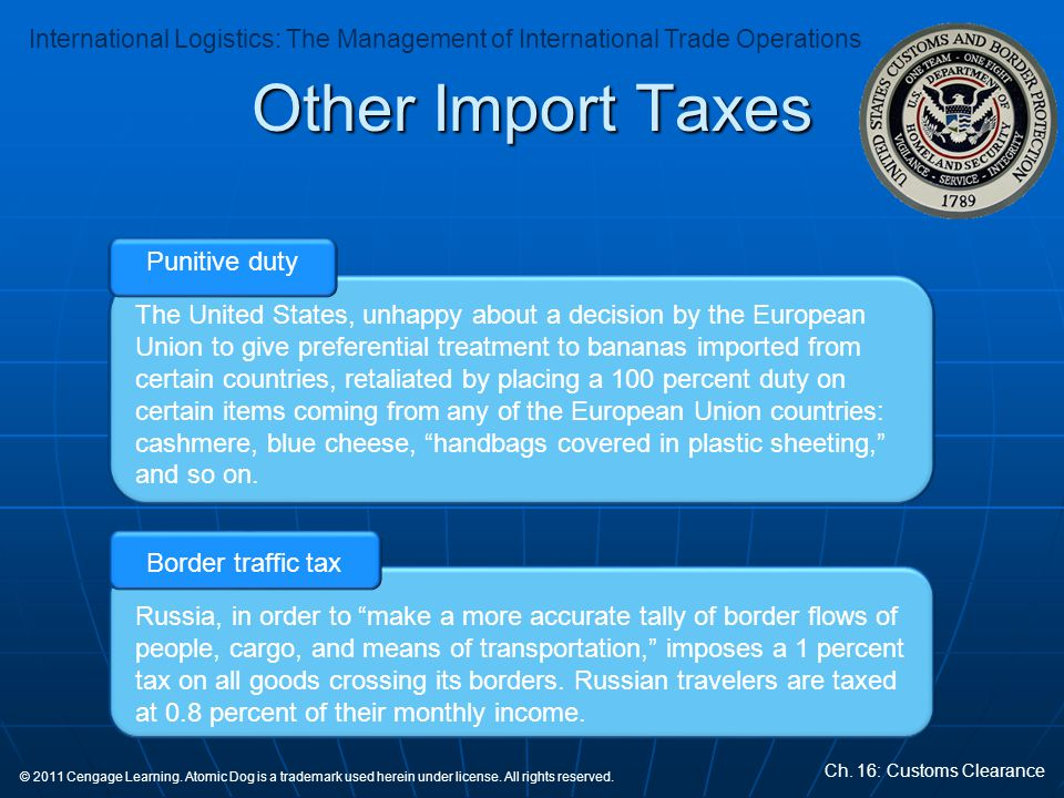 Other Import Taxes Punitive duty