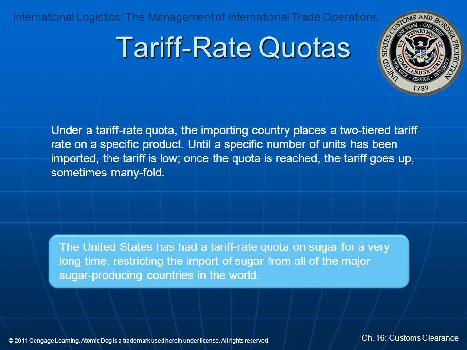 Tariff-Rate Quotas