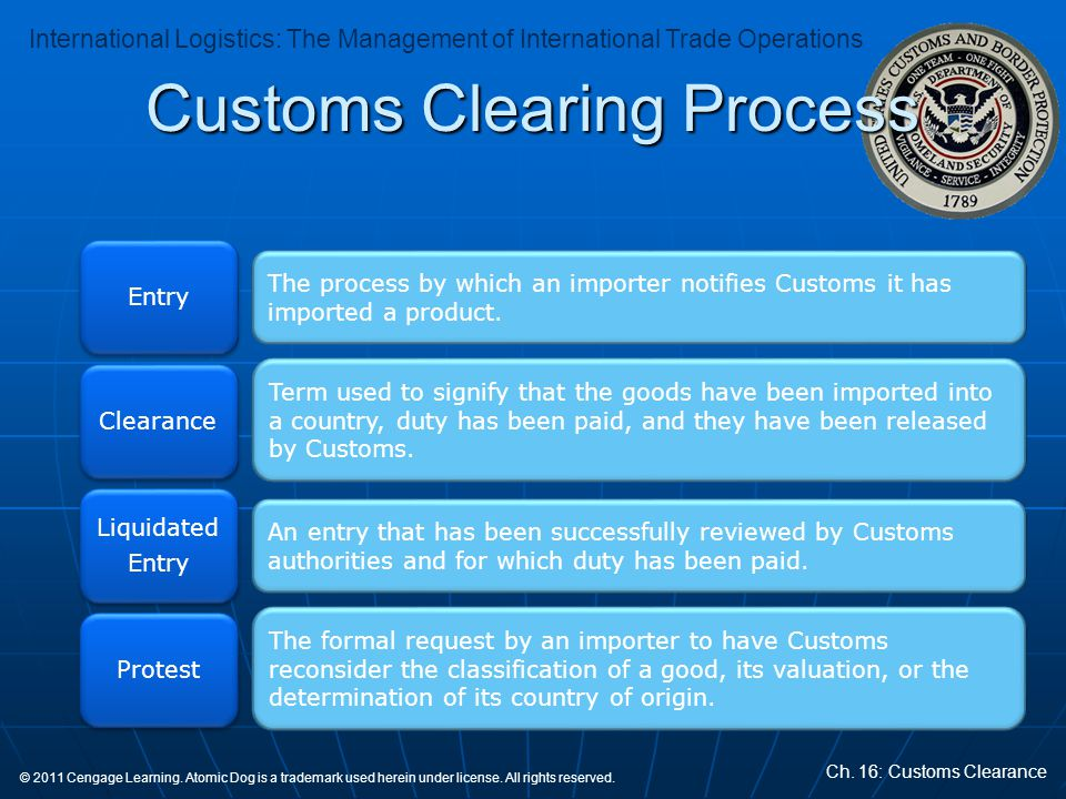 Customs Clearing Process